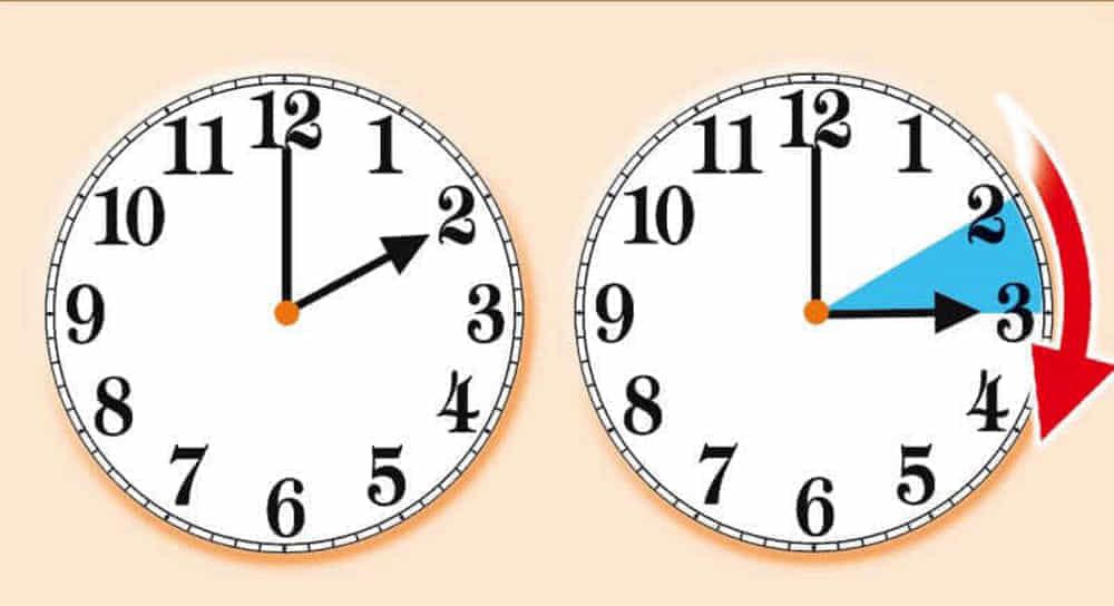 Ja kur do të ndodhë ndryshimi i orës për herë të fundit | Gazeta Telegraf